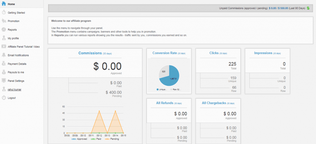 Fastcomet affiliate dashboard .