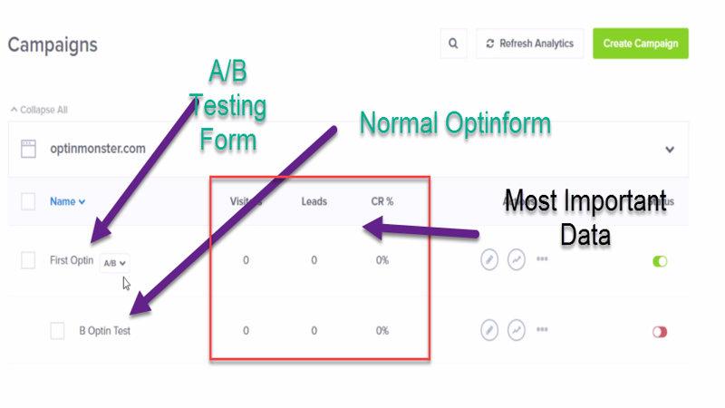 Optinmonster split testing