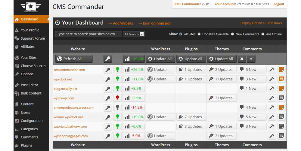 CMS Commander Dashboard Screenshot