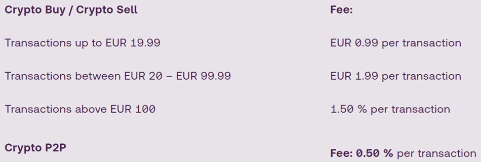 Skrill Crypto Buy Sell Charges Fee