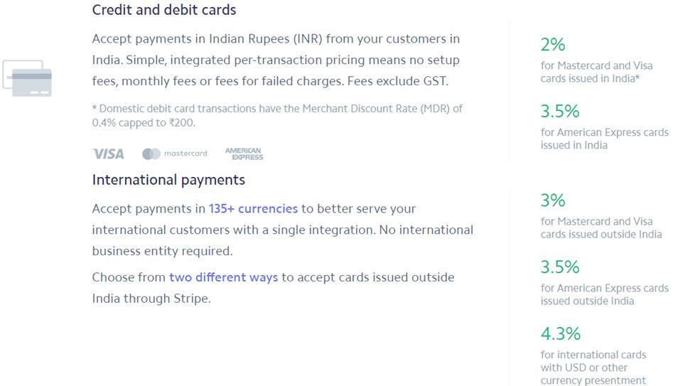 Stripe payment gateway pricing