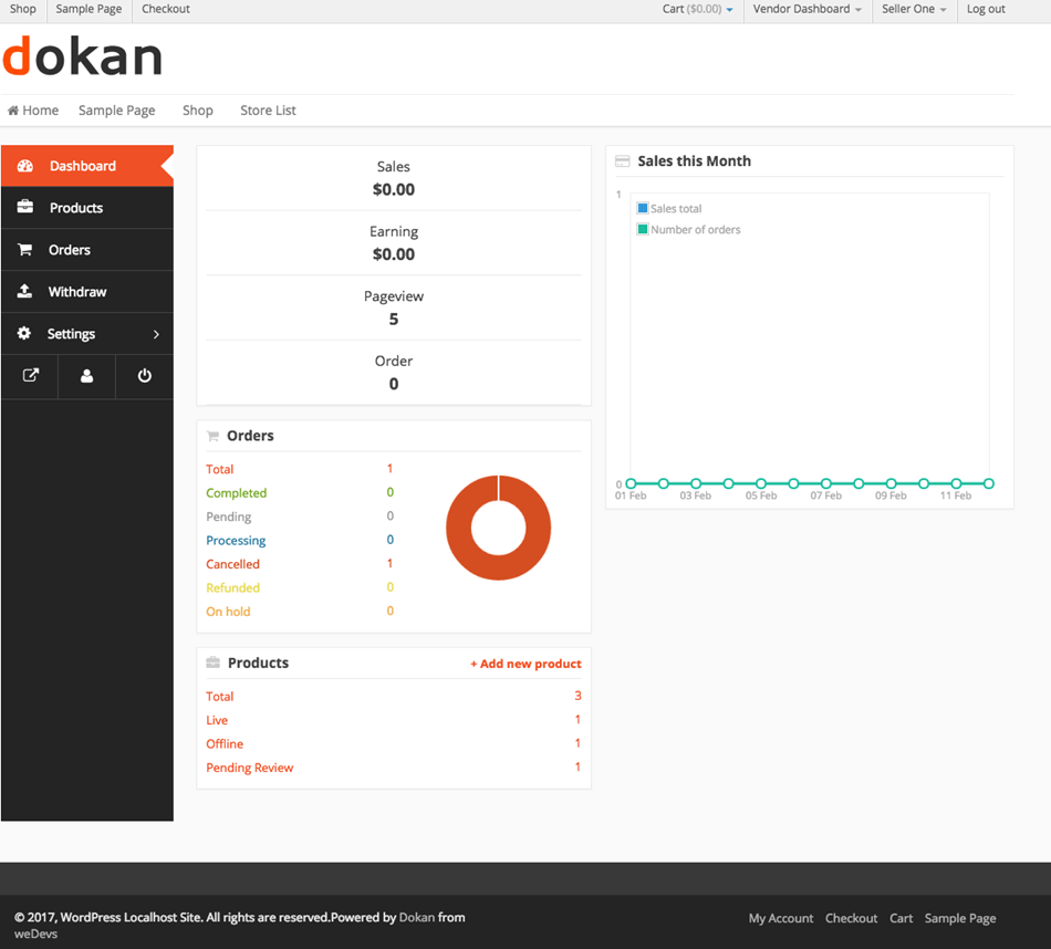 Dokan multivendor marketplace sellers dashboard