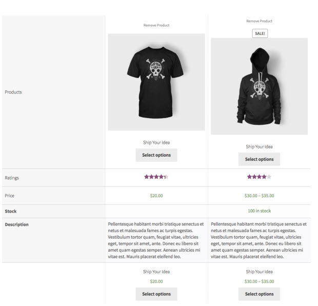 products compare woocommerce