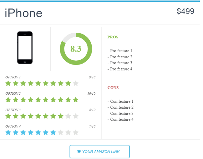 phone rating with pro and cons