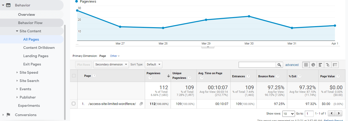 Tracking traffic sources for a specific page in google analytics