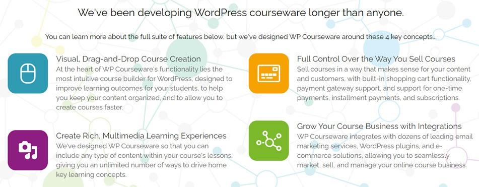 Wp Courseware LMS Plugin Feature