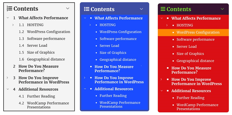 Different Type Of Table Of Content Demo