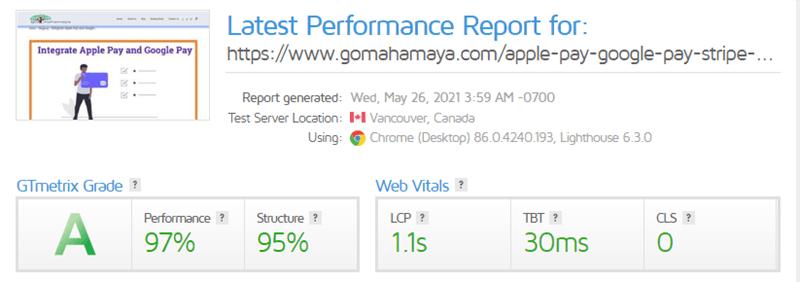 Gomahamaya GTMetrix speed report