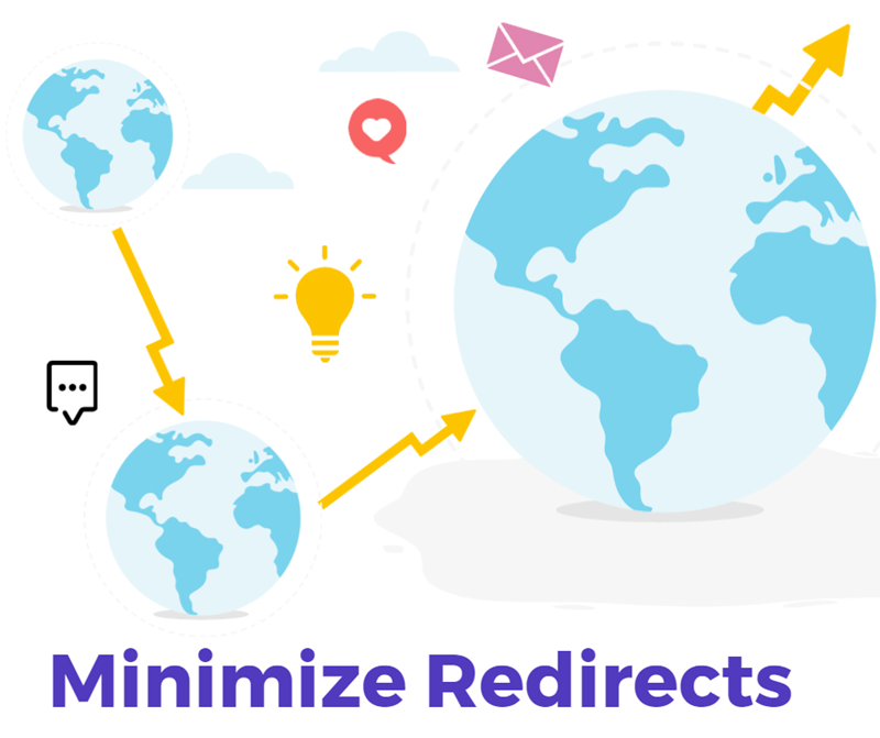 Minimize Redirects to boost side speed
