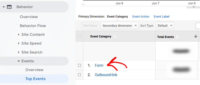 MonsterInsight behavior top events track form conversion source