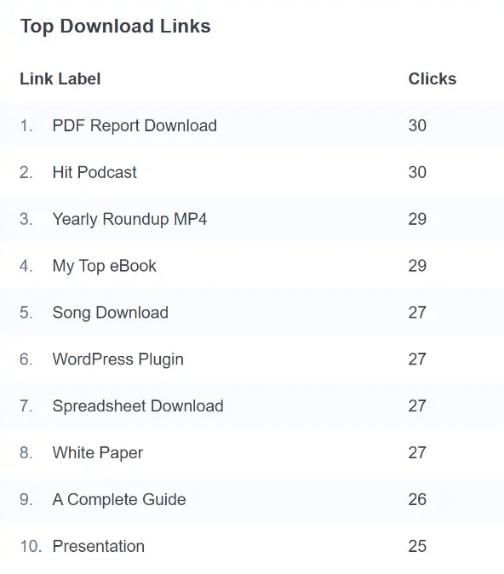monsterinsights top download links