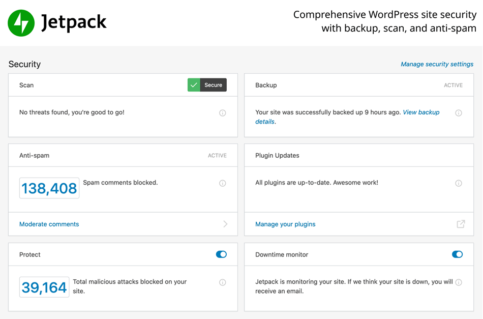 Jetpack WordPress Site Security Including Backups, Malware Scanning, And Spam Protection Dashboard