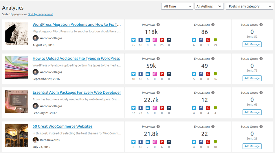 Nelio ContentBest Editorial calendar and social media scheduling google analytics and social media metrics