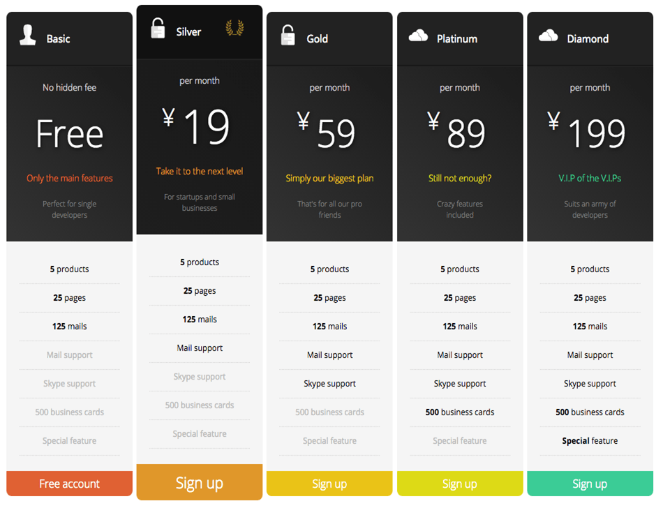 responsive pricing table wordpress plugin pricing table front view