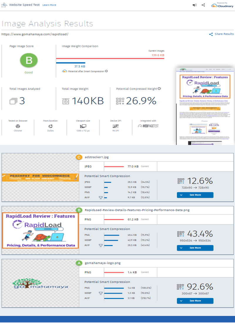 website speed test image analysis report by cloudinary