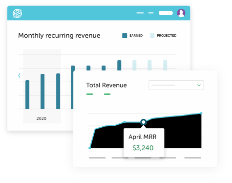 Flyzee growth suite dashboard make data informed decisions