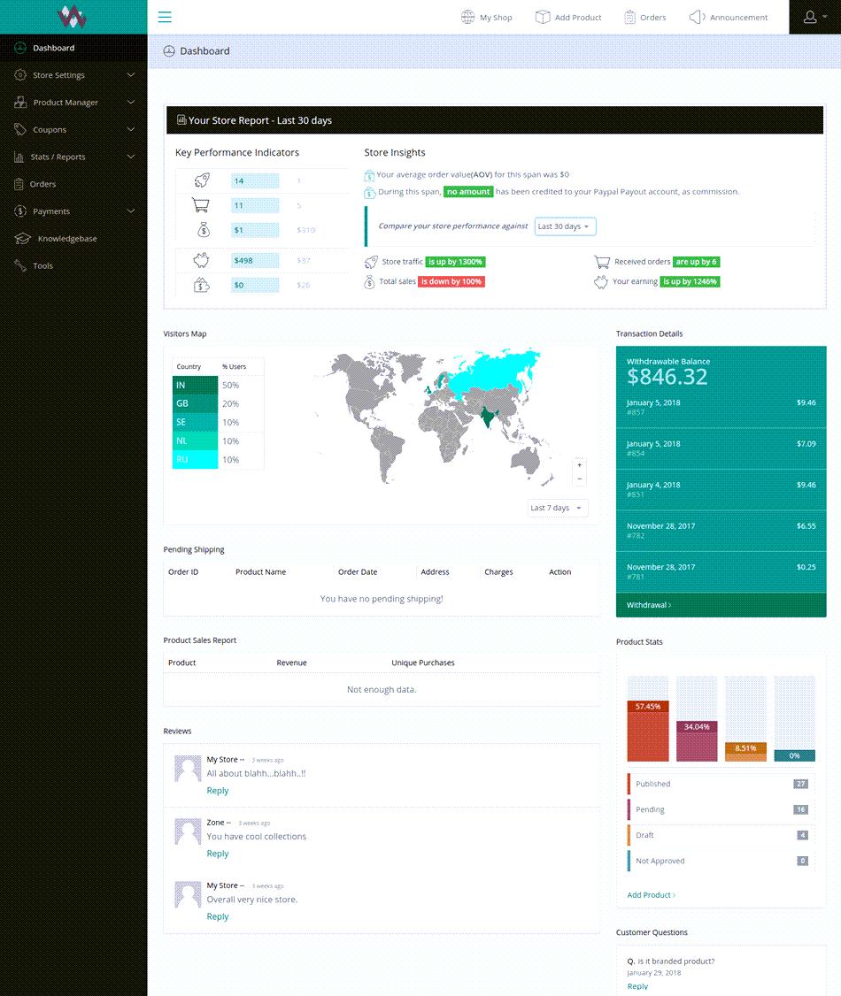Woocommerce Multi Vendor Website Dashboard