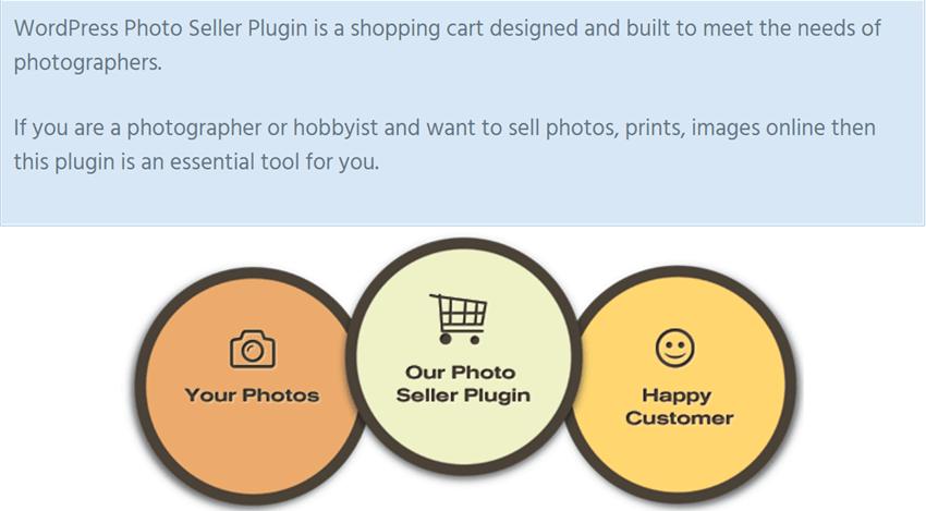 WordPress Photo Seller Plugin – Sell Photos Easily