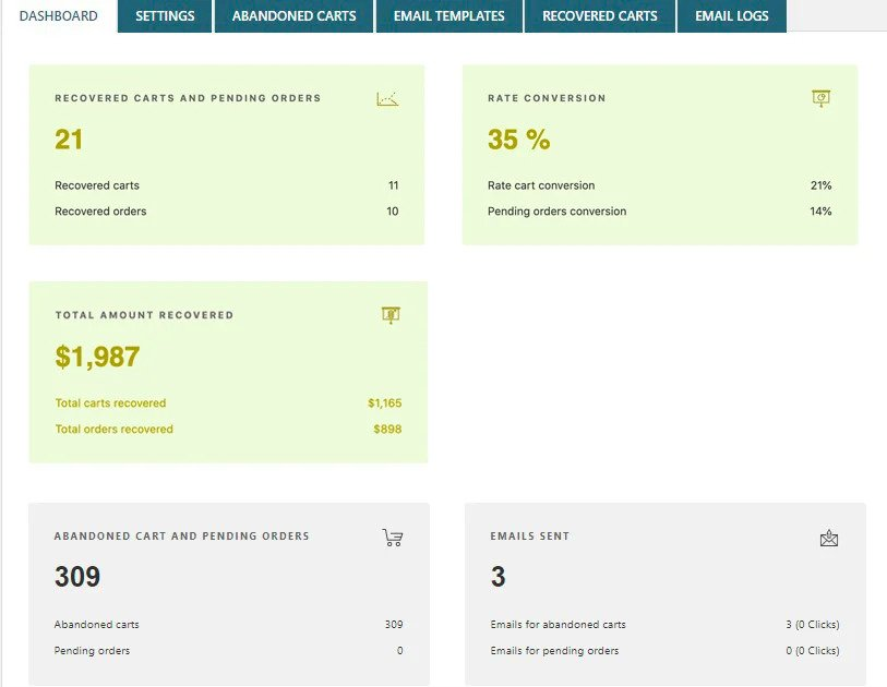 Woocommerce Recovered Cart And Pending Order Dashboard Overview