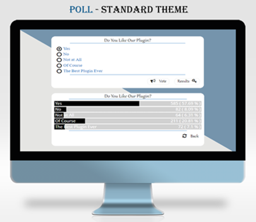 An Example Of Plugin in Action With Standard Poll Theme