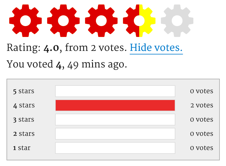 Example Rating Block With Votes Distribution