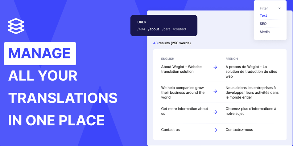 Manage All Your Translation Inside One Simple dashboard
